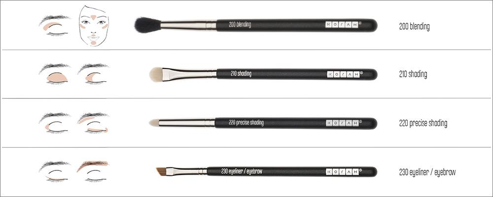 I pennelli makeup per gli occhi: una guida alla scelta e all'utilizzo