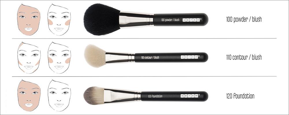 I pennelli makeup per il viso: una guida su quali scegliere e su come utilizzarli